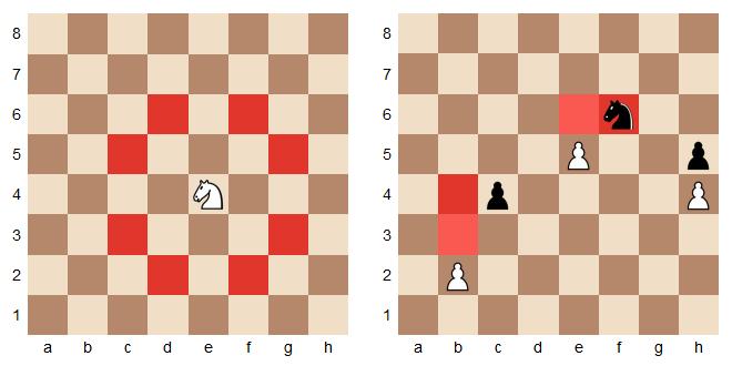 Le déplacement du cavalier et du pion aux échecs