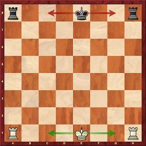 Le roque aux échecs